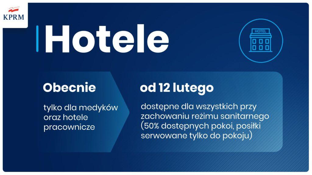 hotele od 12 lutego