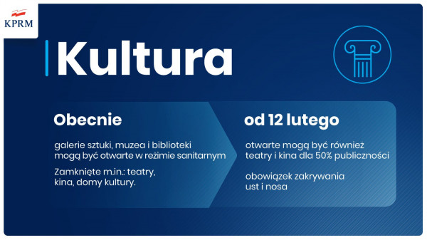 kultura otwarta